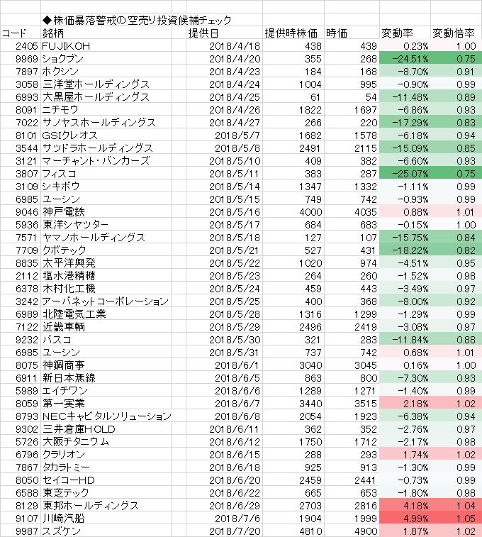 株価 三菱 ufj リース